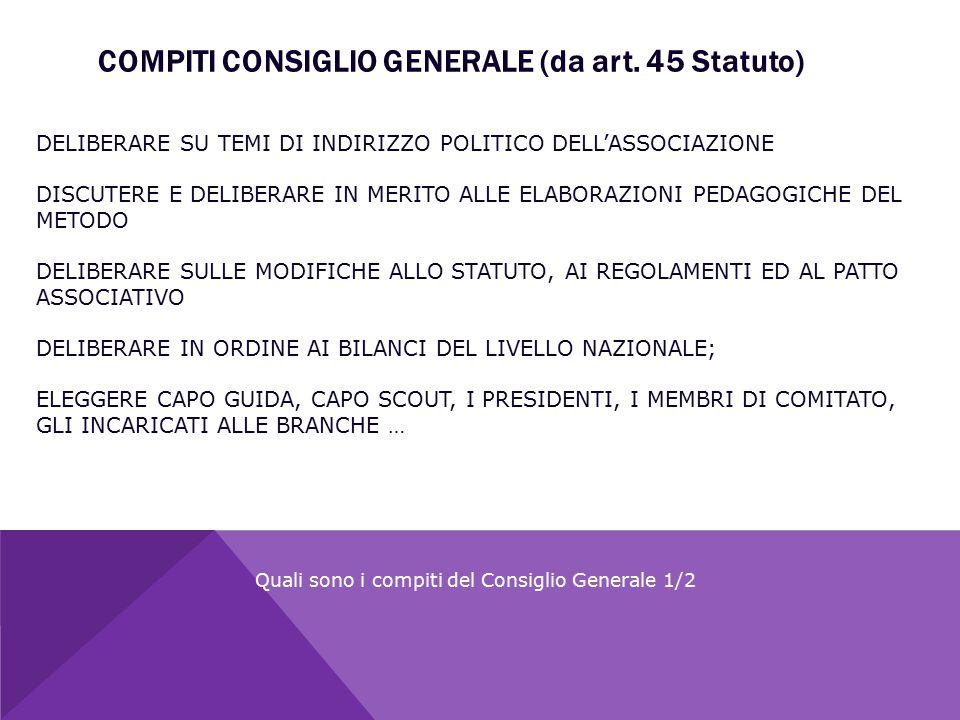 Quali sono i compiti del Consiglio Generale 1/2 DELIBERARE SU TEMI DI INDIRIZZO POLITICO DELL'ASSOCIAZIONE DISCUTERE E DELIBERARE IN MERITO ALLE ELABO