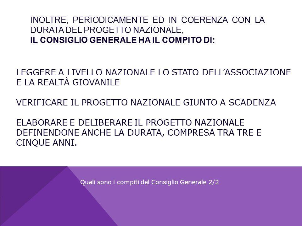Quali sono i compiti del Consiglio Generale 2/2 INOLTRE, PERIODICAMENTE ED IN COERENZA CON LA DURATA DEL PROGETTO NAZIONALE, IL CONSIGLIO GENERALE HA