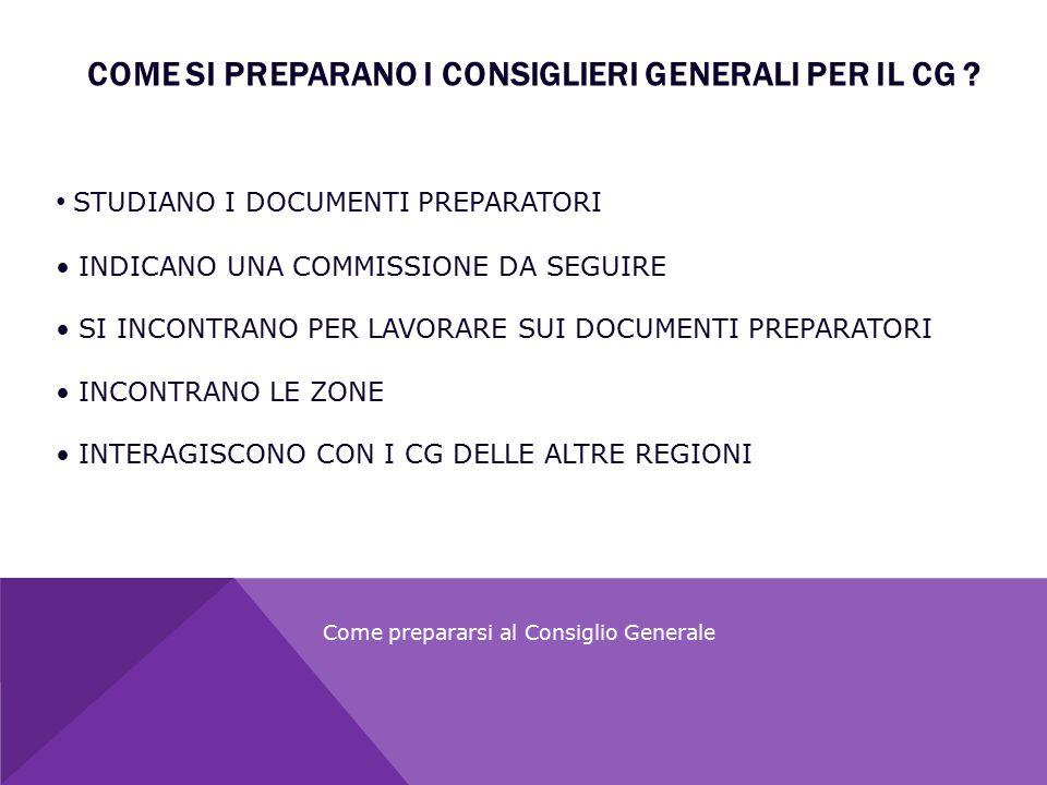 Come prepararsi al Consiglio Generale COME SI PREPARANO I CONSIGLIERI GENERALI PER IL CG ? STUDIANO I DOCUMENTI PREPARATORI INDICANO UNA COMMISSIONE D