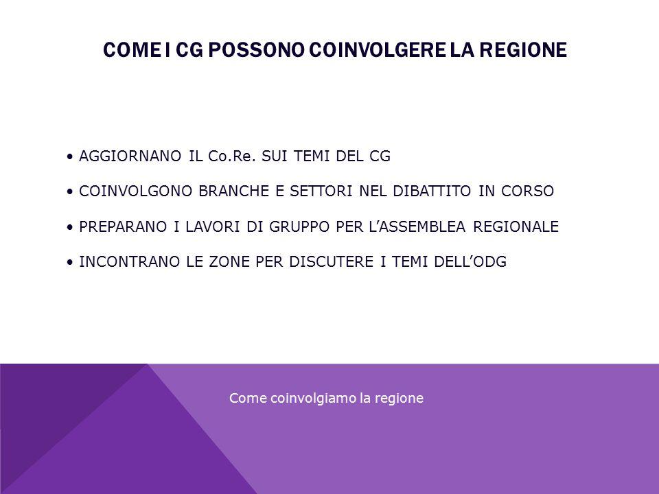 Come coinvolgiamo la regione COME I CG POSSONO COINVOLGERE LA REGIONE AGGIORNANO IL Co.Re. SUI TEMI DEL CG COINVOLGONO BRANCHE E SETTORI NEL DIBATTITO