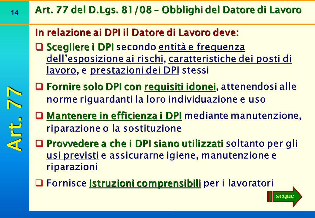14 Art. 77 del D.Lgs. 81/08 – Obblighi del Datore di Lavoro In relazione ai DPI il Datore di Lavoro deve:  Scegliere i DPI  Scegliere i DPI secondo