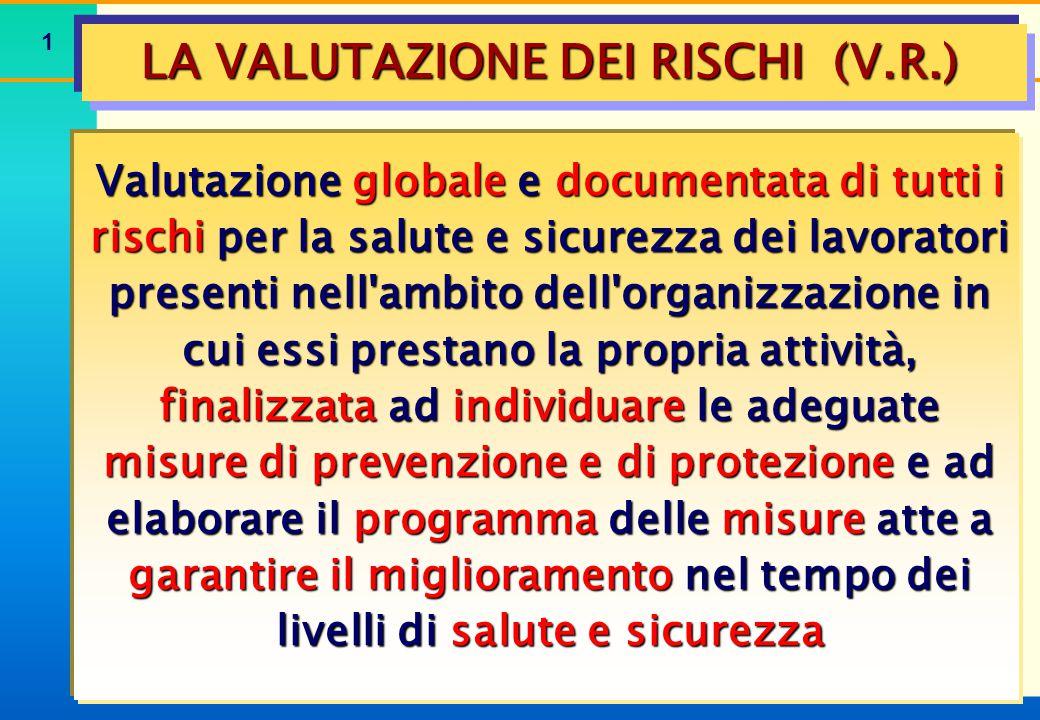 1 LA VALUTAZIONE DEI RISCHI (V.R.) Valutazione globale e documentata di tutti i rischi per la salute e sicurezza dei lavoratori presenti nell'ambito d