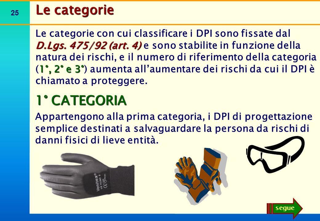 25 Le categorie D.Lgs. 475/92 (art. 4) 1°, 2° e 3° Le categorie con cui classificare i DPI sono fissate dal D.Lgs. 475/92 (art. 4) e sono stabilite in