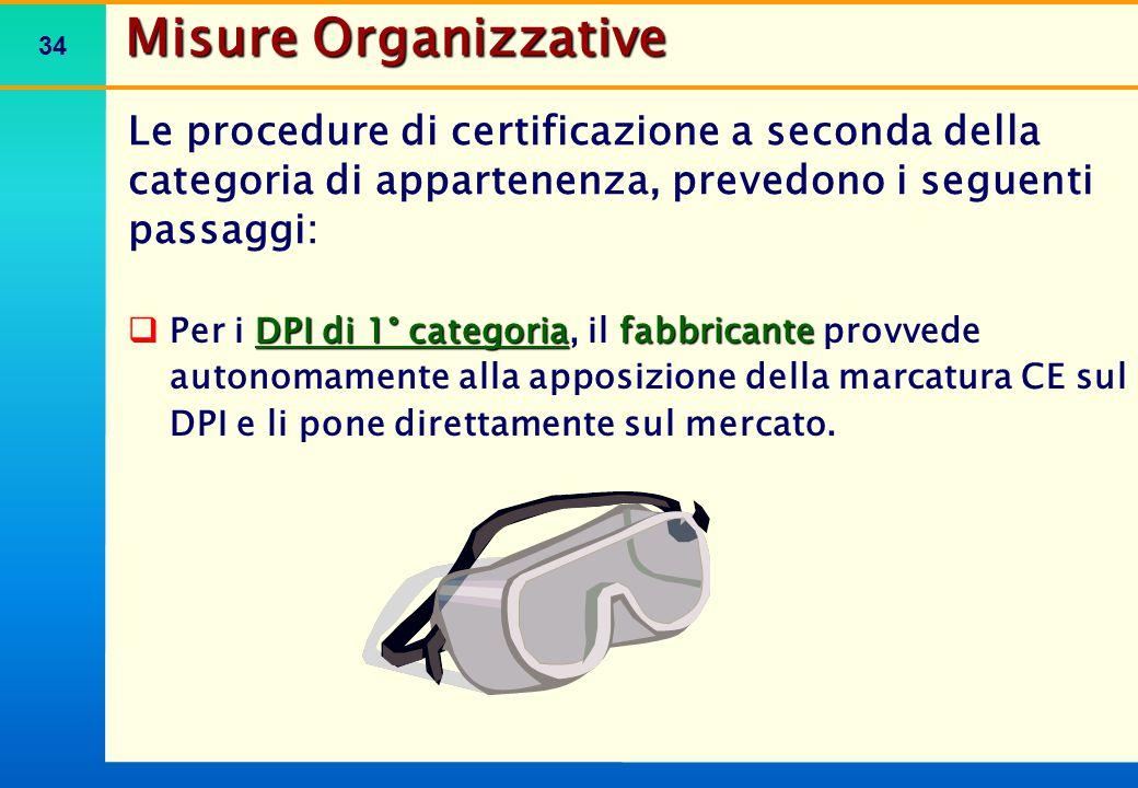 34 Le procedure di certificazione a seconda della categoria di appartenenza, prevedono i seguenti passaggi:  DPI di 1° categoriafabbricante  Per i D