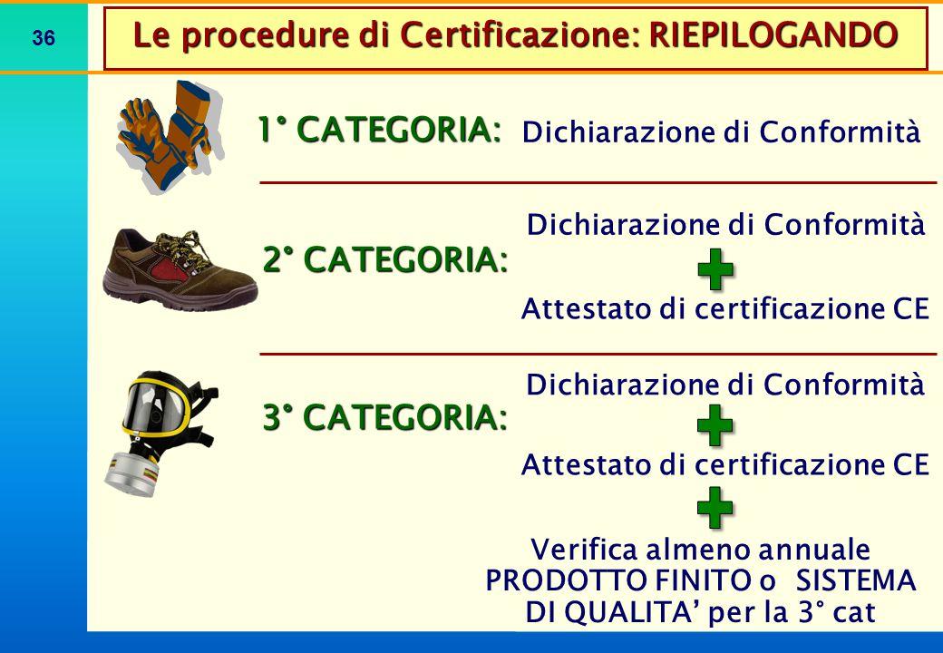 36 Le procedure di Certificazione: RIEPILOGANDO 3° CATEGORIA: 1° CATEGORIA: 2° CATEGORIA: Dichiarazione di Conformità Attestato di certificazione CE D