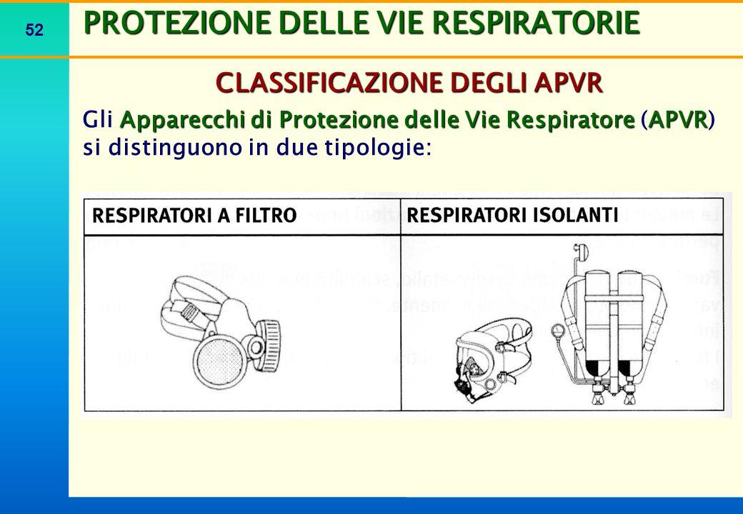 52 PROTEZIONE DELLE VIE RESPIRATORIE CLASSIFICAZIONE DEGLI APVR Apparecchi di Protezione delle Vie RespiratoreAPVR Gli Apparecchi di Protezione delle