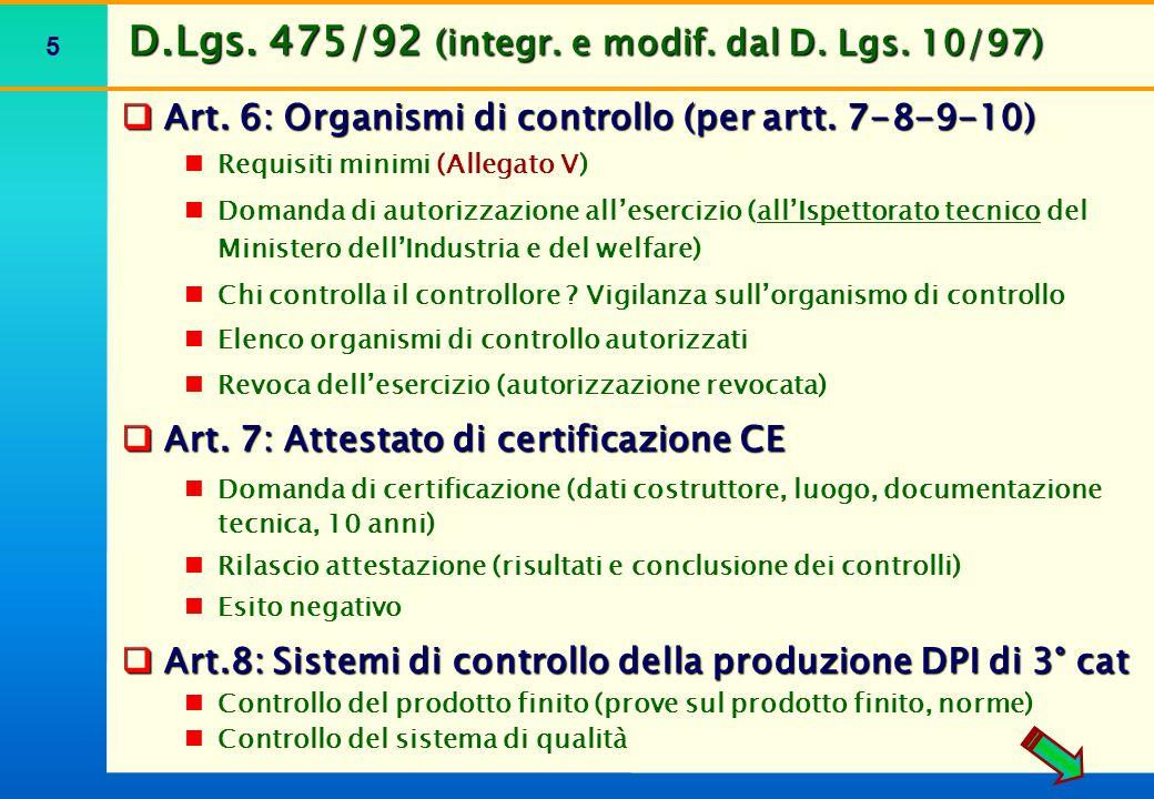 5  Art. 6: Organismi di controllo (per artt. 7-8-9-10) Requisiti minimi (Allegato V) Domanda di autorizzazione all'esercizio (all'Ispettorato tecnico