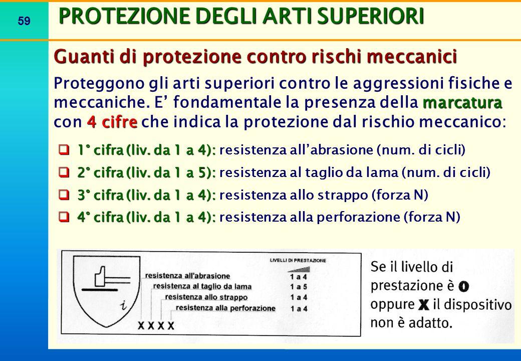 59 PROTEZIONE DEGLI ARTI SUPERIORI  1° cifra (liv. da 1 a 4):  1° cifra (liv. da 1 a 4): resistenza all'abrasione (num. di cicli)  2° cifra (liv. d