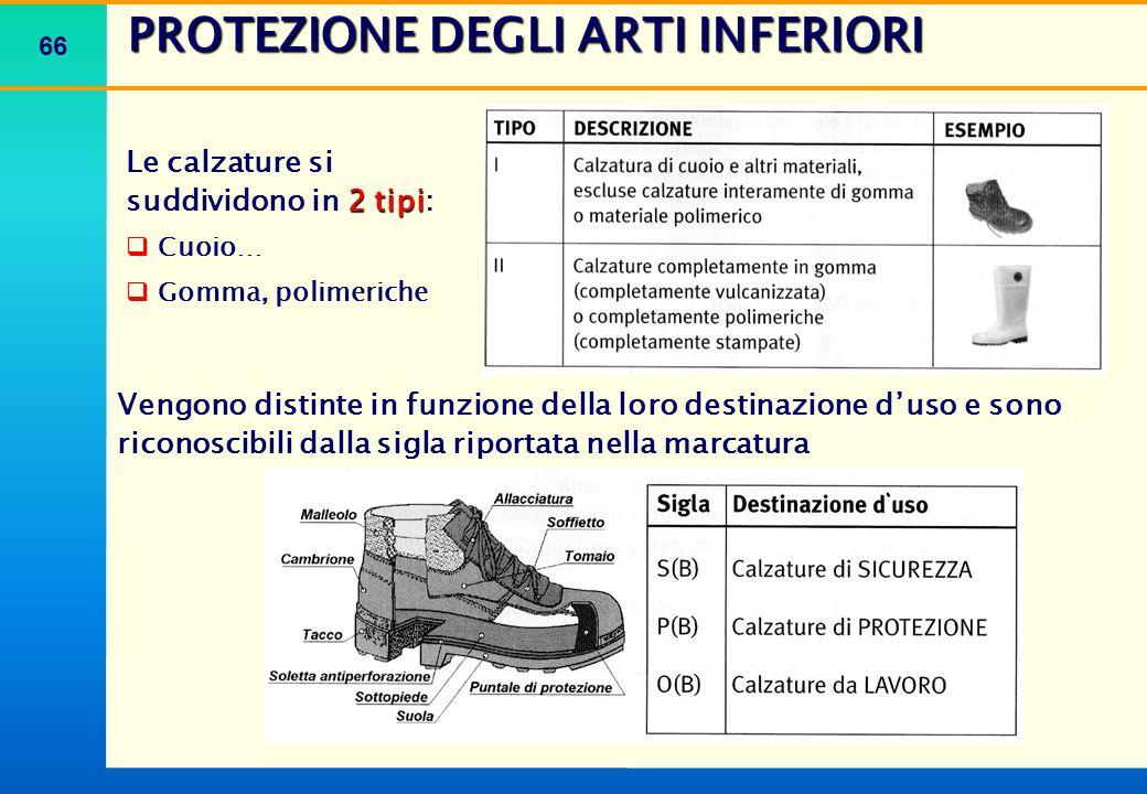66 PROTEZIONE DEGLI ARTI INFERIORI 2 tipi Le calzature si suddividono in 2 tipi:  Cuoio…  Gomma, polimeriche Vengono distinte in funzione della loro