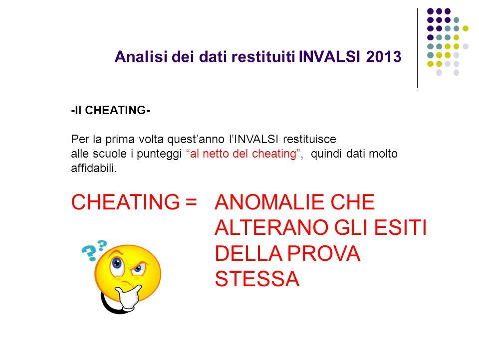 """Analisi dei dati restituiti INVALSI 2013 -Il CHEATING- Per la prima volta quest'anno l'INVALSI restituisce alle scuole i punteggi """"al netto del cheati"""