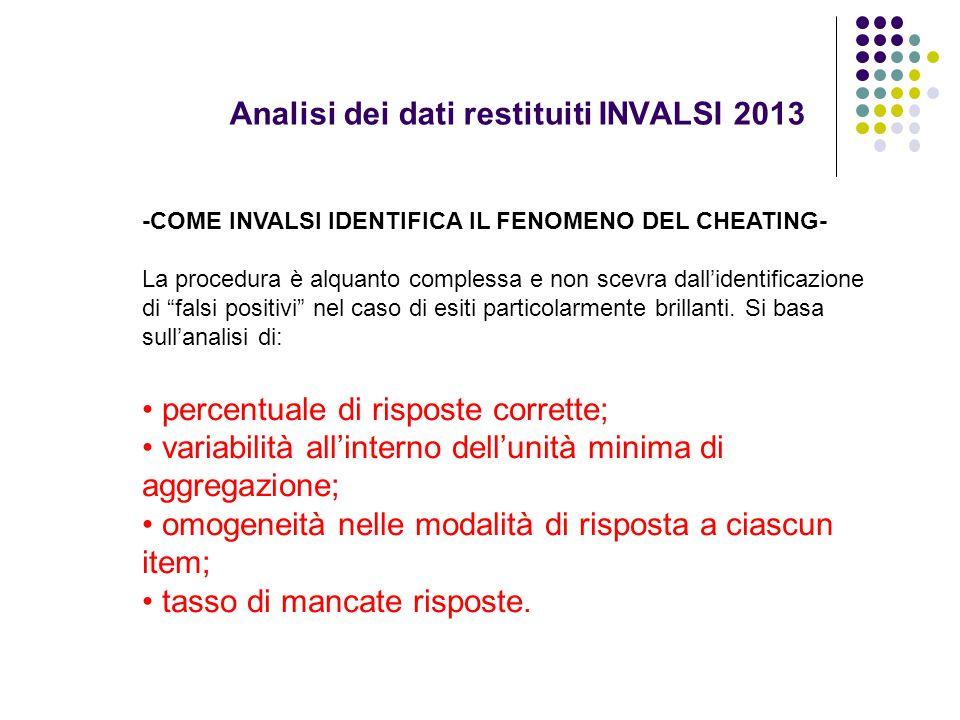 Analisi dei dati restituiti INVALSI 2013 -COME INVALSI IDENTIFICA IL FENOMENO DEL CHEATING- La procedura è alquanto complessa e non scevra dall'identi