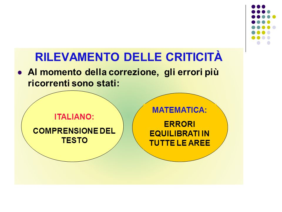RILEVAMENTO DELLE CRITICITÀ Al momento della correzione, gli errori più ricorrenti sono stati: ITALIANO: COMPRENSIONE DEL TESTO MATEMATICA: ERRORI EQU