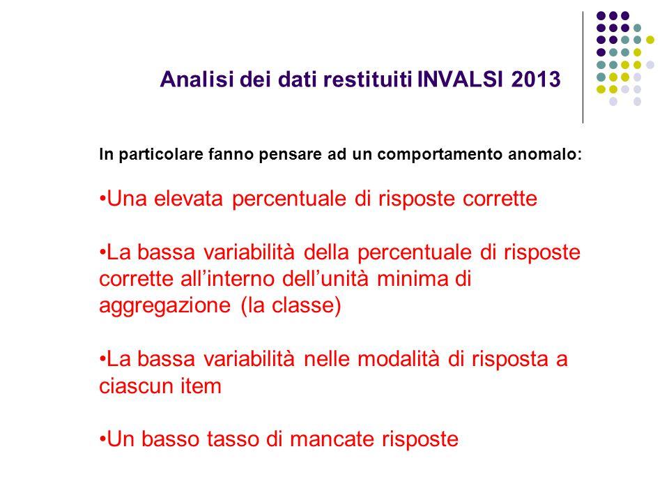 Analisi dei dati restituiti INVALSI 2013 In particolare fanno pensare ad un comportamento anomalo: Una elevata percentuale di risposte corrette La bas