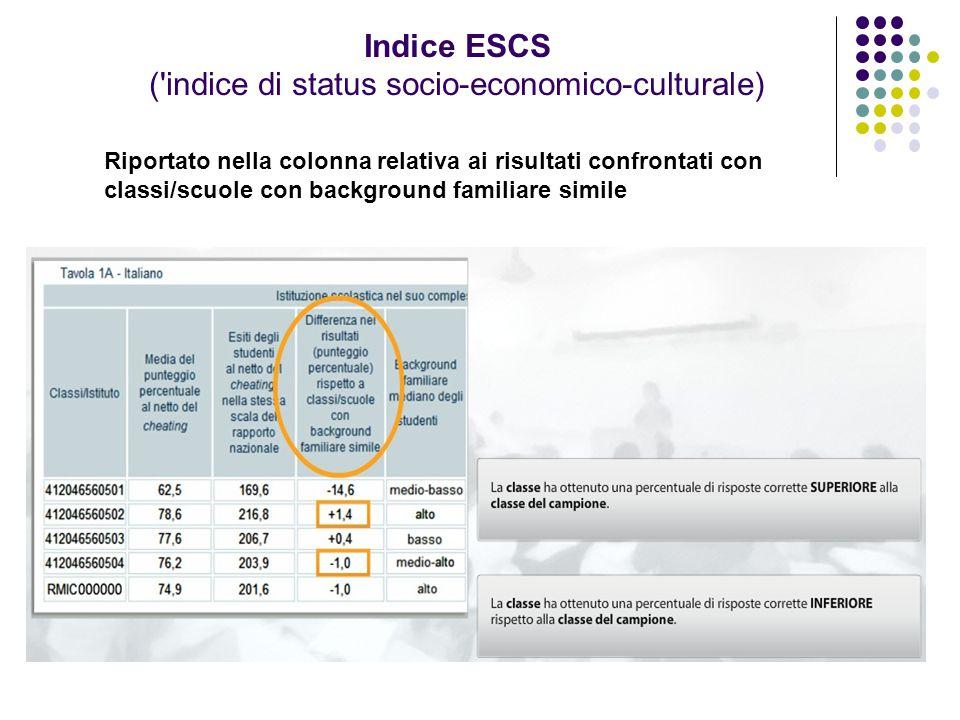 Indice ESCS ('indice di status socio-economico-culturale) Riportato nella colonna relativa ai risultati confrontati con classi/scuole con background f