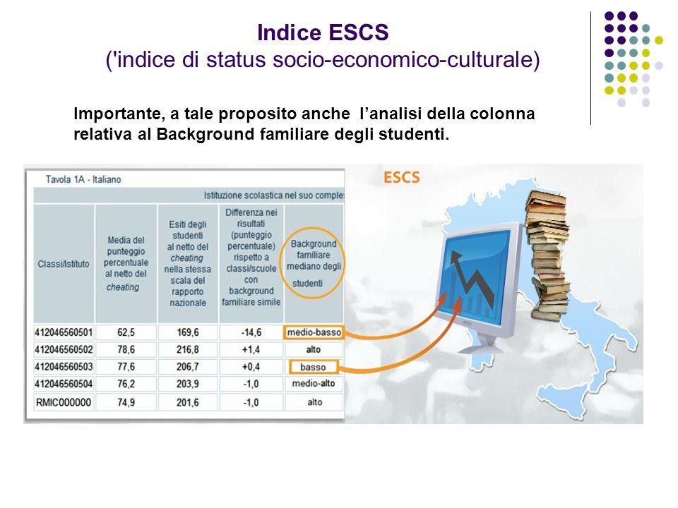 Indice ESCS ('indice di status socio-economico-culturale) Importante, a tale proposito anche l'analisi della colonna relativa al Background familiare
