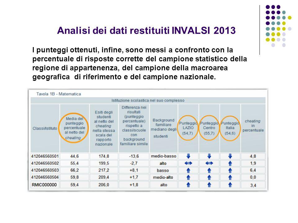 Analisi dei dati restituiti INVALSI 2013 I punteggi ottenuti, infine, sono messi a confronto con la percentuale di risposte corrette del campione stat