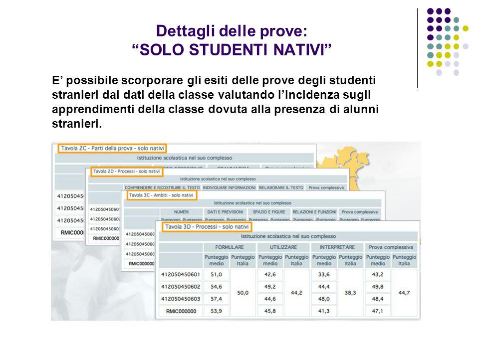 """Dettagli delle prove: """"SOLO STUDENTI NATIVI"""" E' possibile scorporare gli esiti delle prove degli studenti stranieri dai dati della classe valutando l'"""