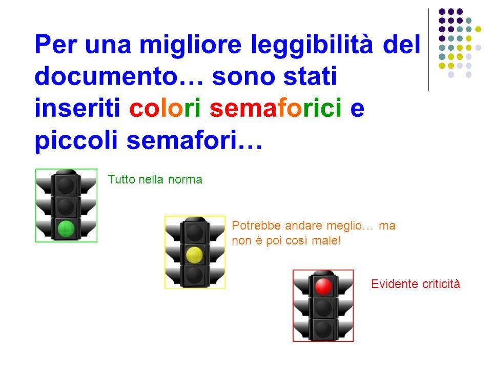 Per una migliore leggibilità del documento… sono stati inseriti colori semaforici e piccoli semafori… Tutto nella norma Potrebbe andare meglio… ma non
