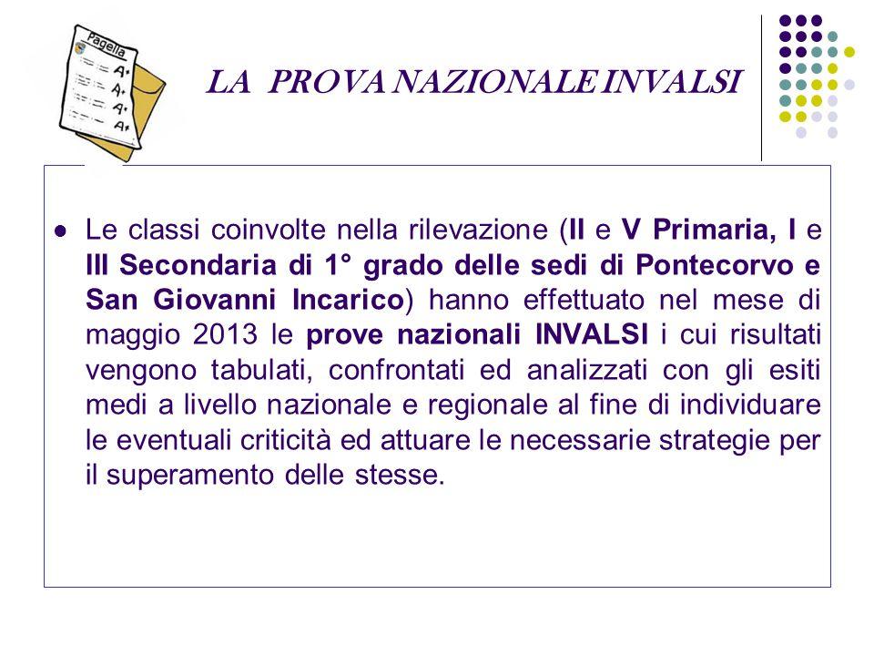 LA PROVA NAZIONALE INVALSI Le classi coinvolte nella rilevazione (II e V Primaria, I e III Secondaria di 1° grado delle sedi di Pontecorvo e San Giova