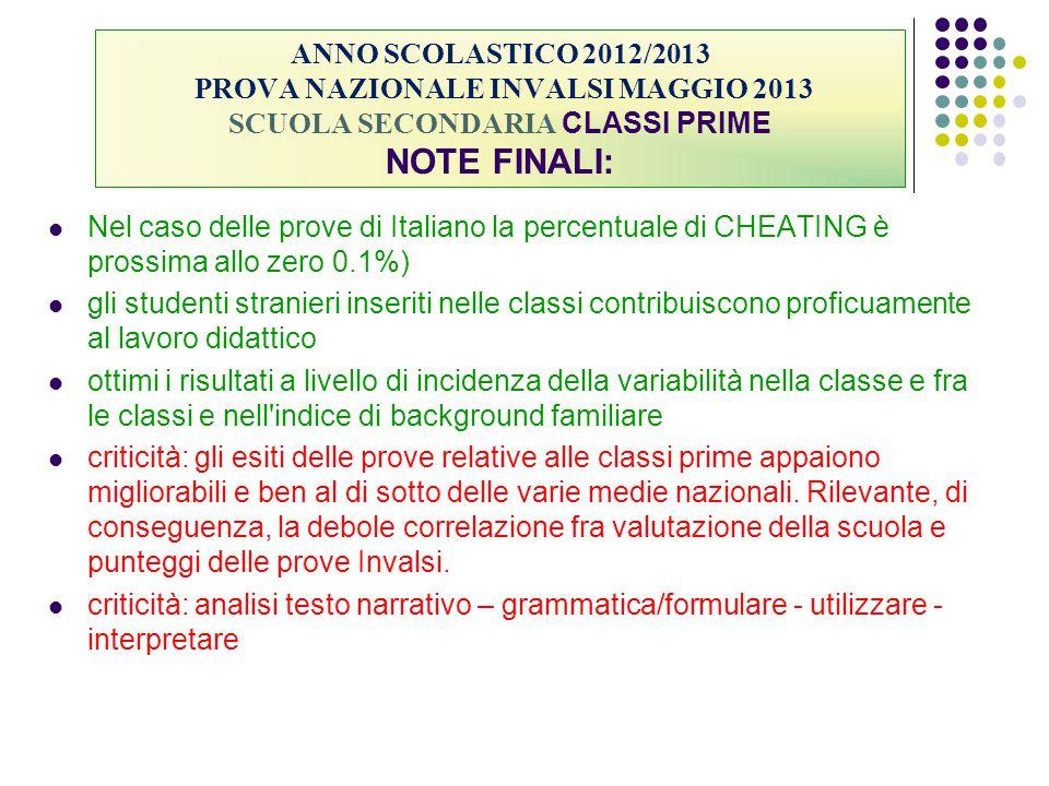 ANNO SCOLASTICO 2012/2013 PROVA NAZIONALE INVALSI MAGGIO 2013 SCUOLA SECONDARIA CLASSI PRIME NOTE FINALI: Nel caso delle prove di Italiano la percentu