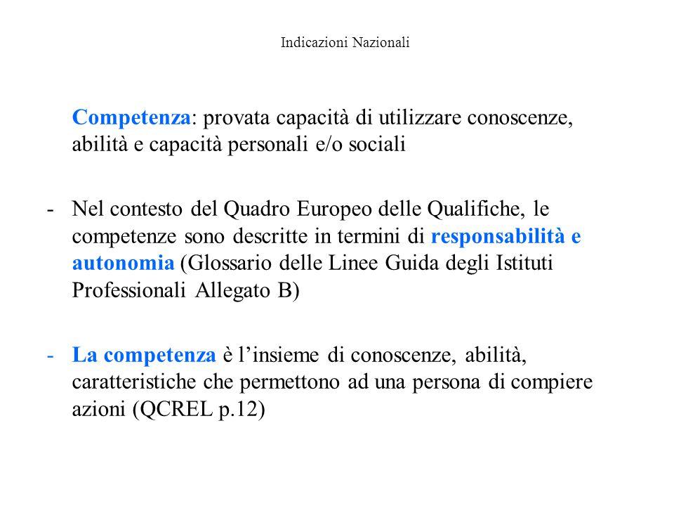 Indicazioni Nazionali Competenza: provata capacità di utilizzare conoscenze, abilità e capacità personali e/o sociali -Nel contesto del Quadro Europeo