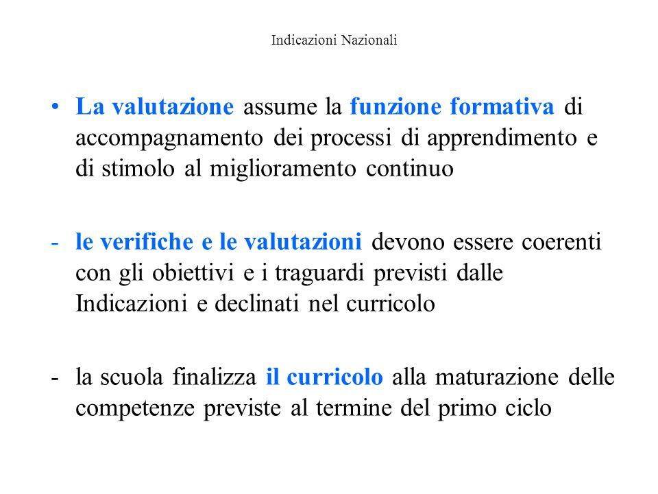 Indicazioni Nazionali La valutazione assume la funzione formativa di accompagnamento dei processi di apprendimento e di stimolo al miglioramento conti