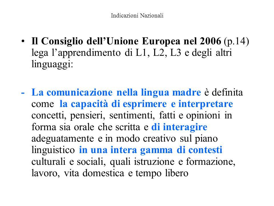 Indicazioni Nazionali Il Consiglio dell'Unione Europea nel 2006 (p.14) lega l'apprendimento di L1, L2, L3 e degli altri linguaggi: -La comunicazione n