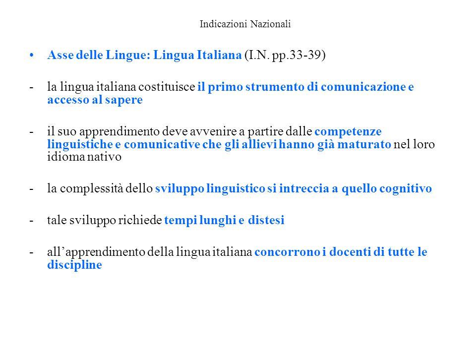 Indicazioni Nazionali Asse delle Lingue: Lingua Italiana (I.N. pp.33-39) -la lingua italiana costituisce il primo strumento di comunicazione e accesso