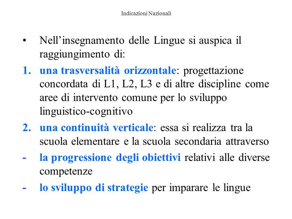 Indicazioni Nazionali Nell'insegnamento delle Lingue si auspica il raggiungimento di: 1.una trasversalità orizzontale: progettazione concordata di L1,