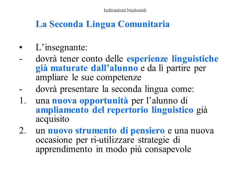Indicazioni Nazionali La Seconda Lingua Comunitaria L'insegnante: -dovrà tener conto delle esperienze linguistiche già maturate dall'alunno e da lì pa