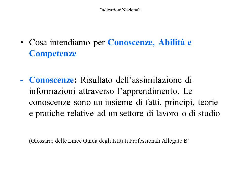 Indicazioni Nazionali Cosa intendiamo per Conoscenze, Abilità e Competenze -Conoscenze: Risultato dell'assimilazione di informazioni attraverso l'appr