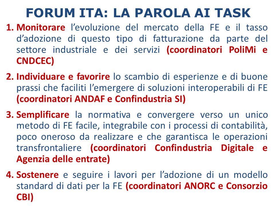 FORUM ITA: LA PAROLA AI TASK 1.Monitorare l'evoluzione del mercato della FE e il tasso d'adozione di questo tipo di fatturazione da parte del settore