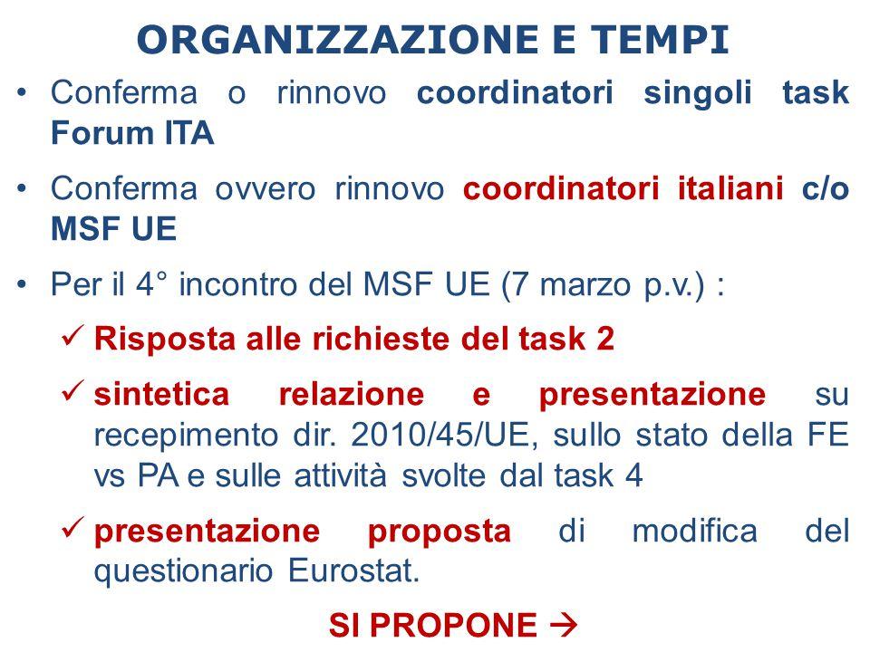 ORGANIZZAZIONE E TEMPI Conferma o rinnovo coordinatori singoli task Forum ITA Conferma ovvero rinnovo coordinatori italiani c/o MSF UE Per il 4° incon