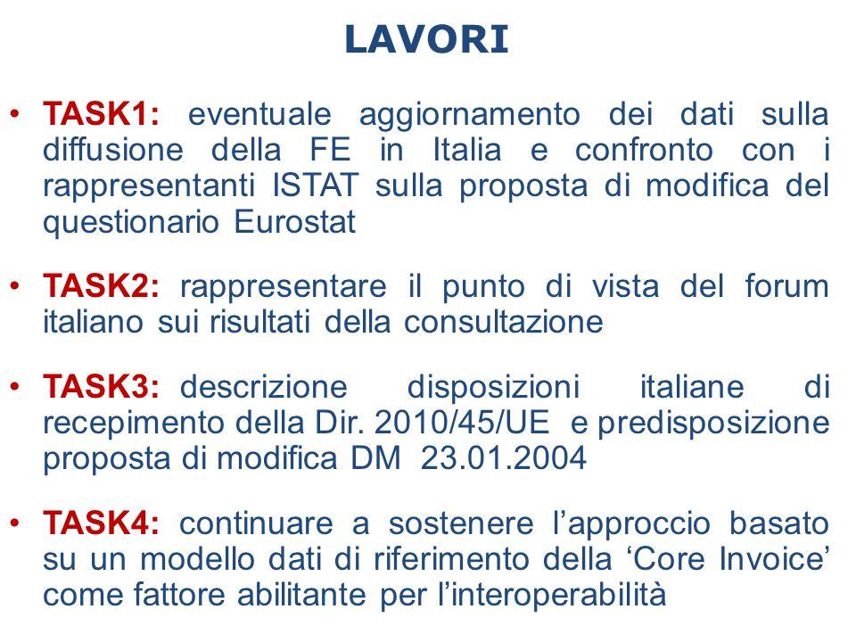 LAVORI TASK1: eventuale aggiornamento dei dati sulla diffusione della FE in Italia e confronto con i rappresentanti ISTAT sulla proposta di modifica d