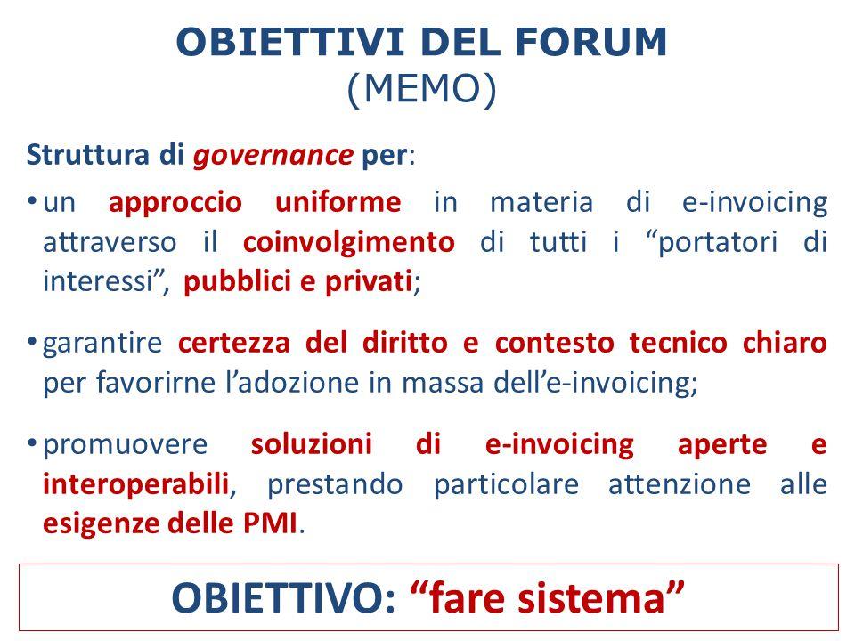 """OBIETTIVI DEL FORUM (MEMO) Struttura di governance per: un approccio uniforme in materia di e-invoicing attraverso il coinvolgimento di tutti i """"porta"""