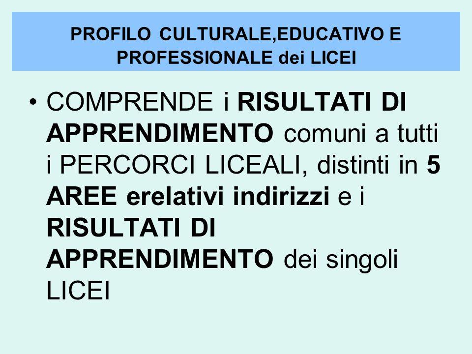 PROFILO CULTURALE,EDUCATIVO E PROFESSIONALE dei LICEI COMPRENDE i RISULTATI DI APPRENDIMENTO comuni a tutti i PERCORCI LICEALI, distinti in 5 AREE erelativi indirizzi e i RISULTATI DI APPRENDIMENTO dei singoli LICEI