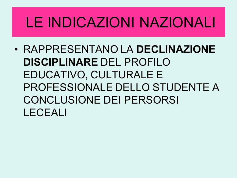 LE INDICAZIONI NAZIONALI RAPPRESENTANO LA DECLINAZIONE DISCIPLINARE DEL PROFILO EDUCATIVO, CULTURALE E PROFESSIONALE DELLO STUDENTE A CONCLUSIONE DEI PERSORSI LECEALI