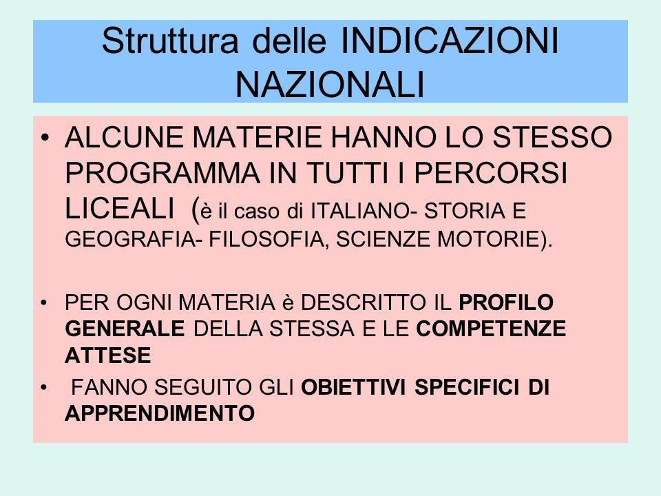 Struttura delle INDICAZIONI NAZIONALI ALCUNE MATERIE HANNO LO STESSO PROGRAMMA IN TUTTI I PERCORSI LICEALI ( è il caso di ITALIANO- STORIA E GEOGRAFIA- FILOSOFIA, SCIENZE MOTORIE).