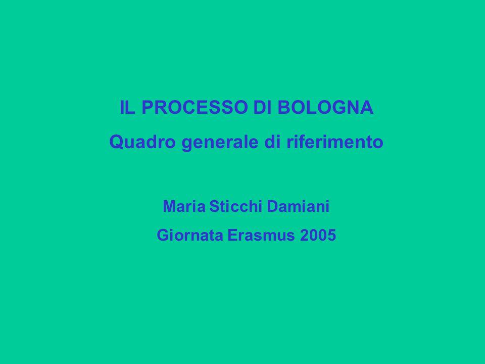 IL PROCESSO DI BOLOGNA Quadro generale di riferimento Maria Sticchi Damiani Giornata Erasmus 2005