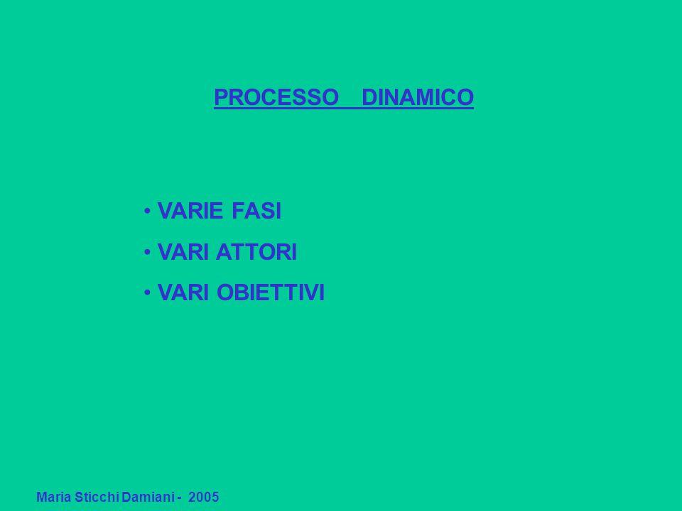 Maria Sticchi Damiani - 2005 PROCESSO DINAMICO VARIE FASI VARI ATTORI VARI OBIETTIVI