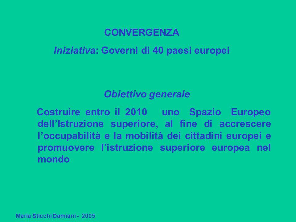Maria Sticchi Damiani - 2005 CONVERGENZA Iniziativa: Governi di 40 paesi europei Obiettivo generale Costruire entro il 2010 uno Spazio Europeo dell'Istruzione superiore, al fine di accrescere l'occupabilità e la mobilità dei cittadini europei e promuovere l'istruzione superiore europea nel mondo