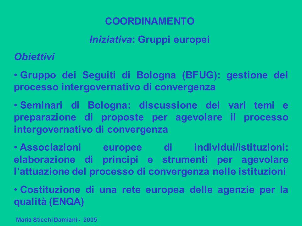 Maria Sticchi Damiani - 2005 VALUTAZIONE Iniziativa: Ministri di 40 paesi europei Sistema a due cicli Sistemi per l'assicurazione della qualità Riconoscimento dei titoli e dei periodi di studio Obiettivi Valutazione, nel periodo 2003-2005, dei risultati ottenuti nei paesi firmatari su tre priorità intermedie: