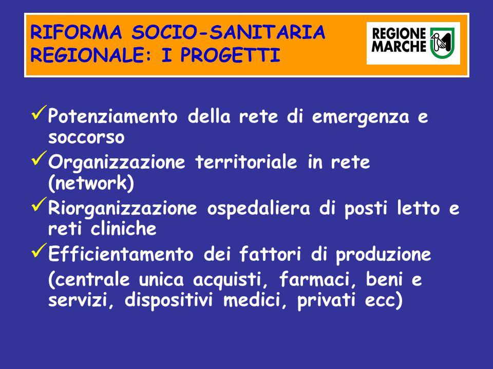 RIFORMA SOCIO-SANITARIA REGIONALE: I PROGETTI Potenziamento della rete di emergenza e soccorso Organizzazione territoriale in rete (network) Riorganiz