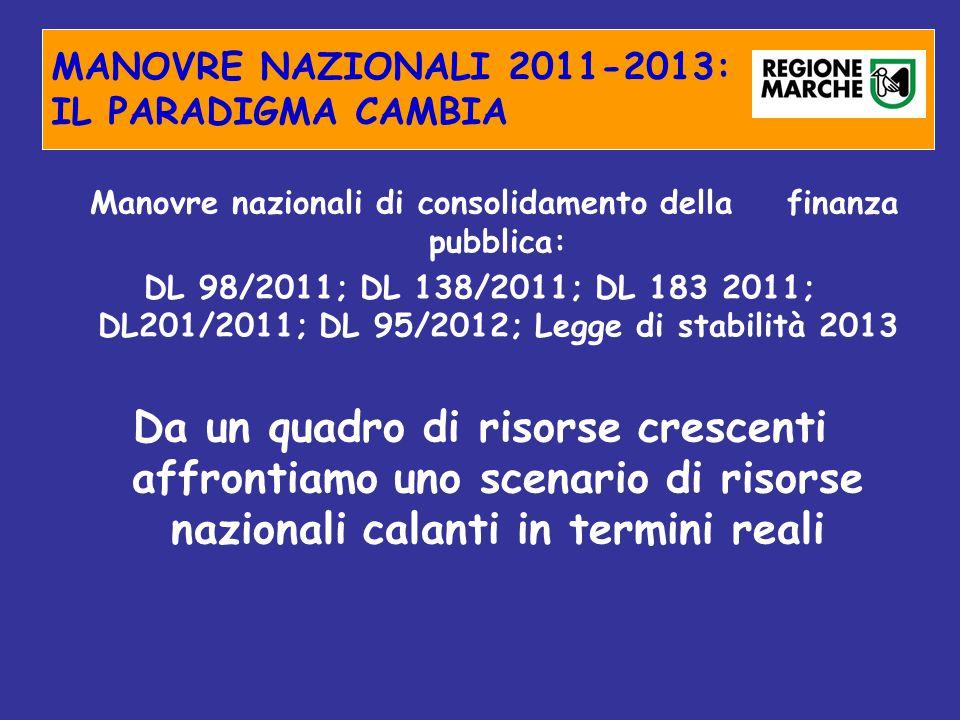 MANOVRE NAZIONALI 2011-2013: IL PARADIGMA CAMBIA Manovre nazionali di consolidamento della finanza pubblica: DL 98/2011; DL 138/2011; DL 183 2011; DL2
