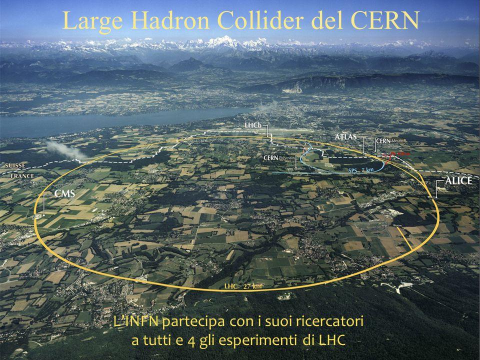 L'INFN partecipa con i suoi ricercatori a tutti e 4 gli esperimenti di LHC Large Hadron Collider del CERN