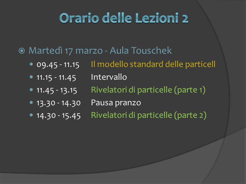  Martedì 17 marzo - Aula Touschek 09.45 - 11.15Il modello standard delle particell 11.15 - 11.45Intervallo 11.45 - 13.15Rivelatori di particelle (par