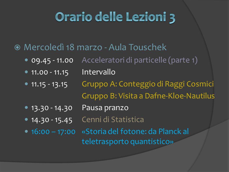  Mercoledì 18 marzo - Aula Touschek 09.45 - 11.00Acceleratori di particelle (parte 1) 11.00 - 11.15Intervallo 11.15 - 13.15Gruppo A: Conteggio di Rag