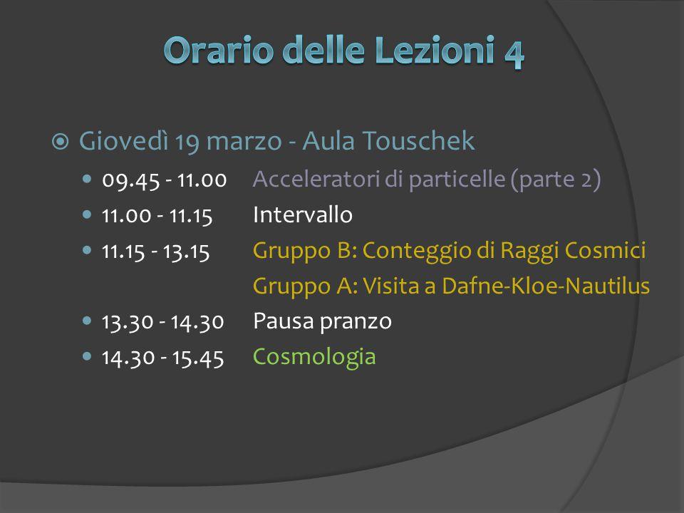 Giovedì 19 marzo - Aula Touschek 09.45 - 11.00Acceleratori di particelle (parte 2) 11.00 - 11.15Intervallo 11.15 - 13.15Gruppo B: Conteggio di Raggi