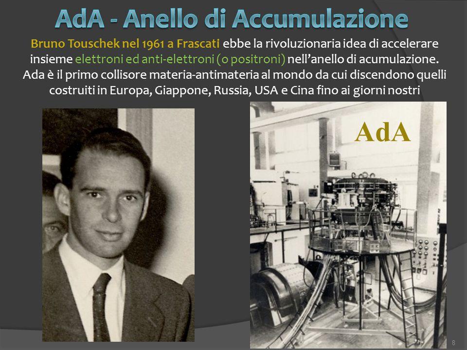 8 Bruno Touschek nel 1961 a Frascati ebbe la rivoluzionaria idea di accelerare insieme elettroni ed anti-elettroni (o positroni) nell'anello di acumul