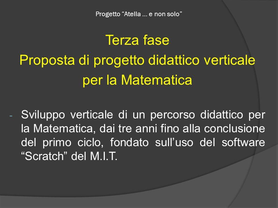 Progetto Atella … e non solo Terza fase Proposta di progetto didattico verticale per la Matematica - Sviluppo verticale di un percorso didattico per la Matematica, dai tre anni fino alla conclusione del primo ciclo, fondato sull'uso del software Scratch del M.I.T.
